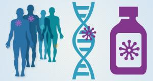 免费治疗 Otilimab治疗类风湿性关节炎(RA)临床试验