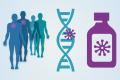 不同机构的基因检测价格差异为什么这么大?