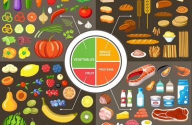 8类最常见的食物过敏及注意事项