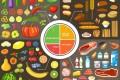 6类预防和改善痔疮的纤维食品