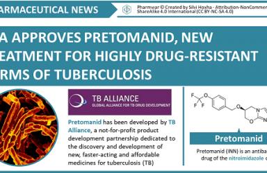 进展|Pretomanid(BPaL)印度/欧盟批准治疗高度耐药结核病